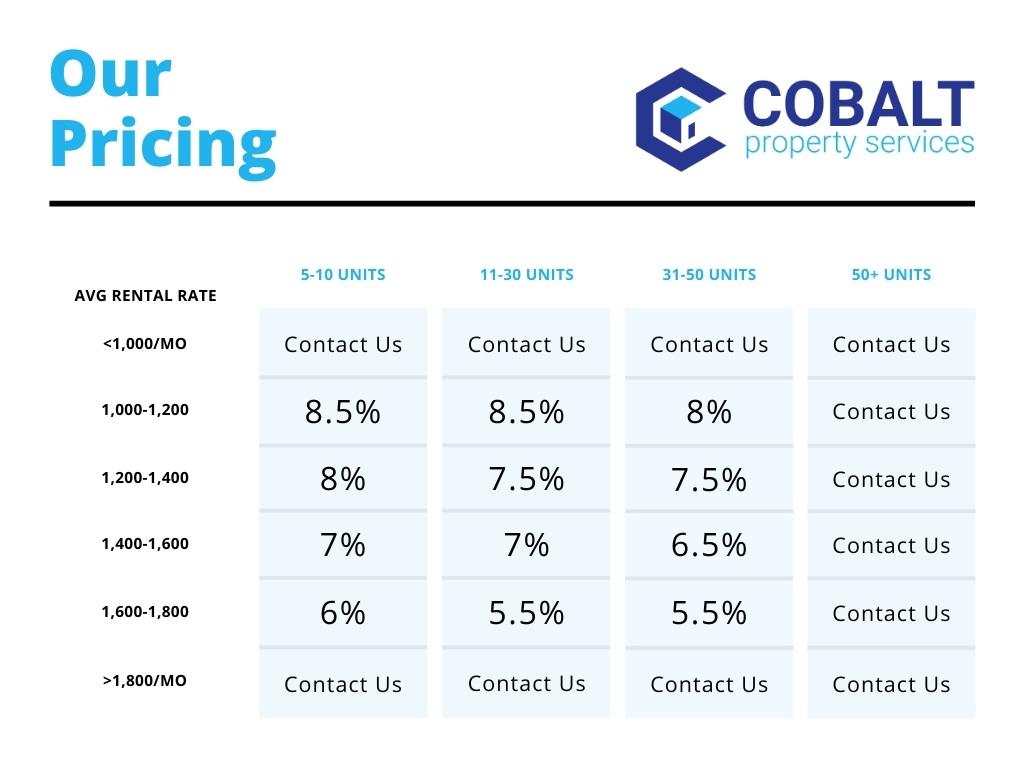 _Cobalt Pricing 2021
